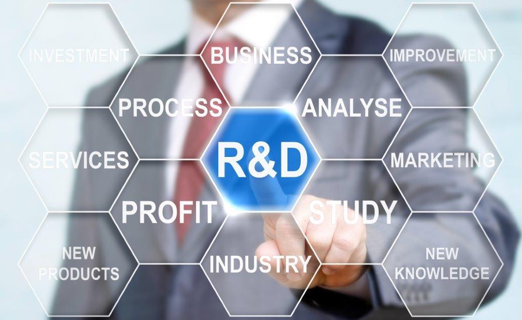 R&D opportunities